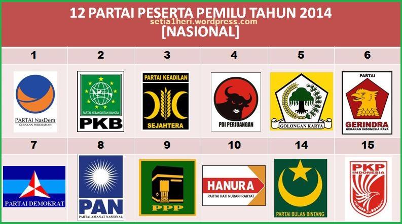 Partai Politik Peserta Pemilu 2014.