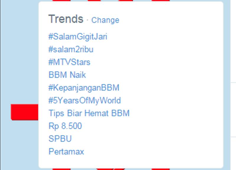 Trending Topic Twitter. Foto : Istimewa